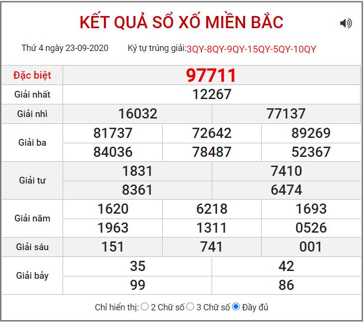 Bảng kết quả XSMB
