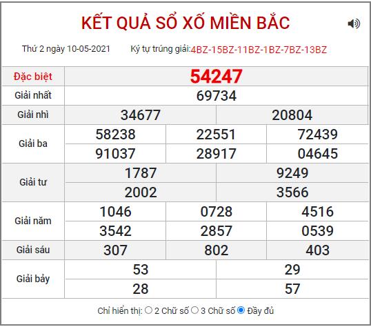 Bảng kết quả XSMB ngày 10/5/2021