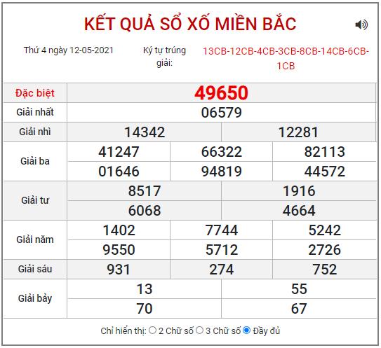 Bảng kết quả XSMB ngày 12/5/2021