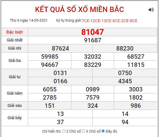Bảng kết quả XSMB ngày 14/5/2021