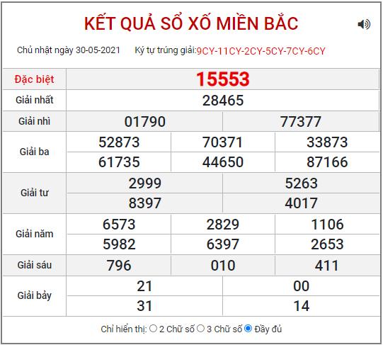 Bảng kết quả XSMB ngày 30/5/2021