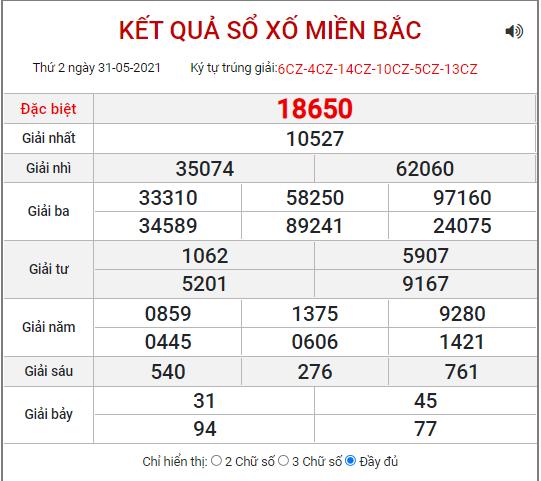 Bảng kết quả XSMB ngày 31/5/2021