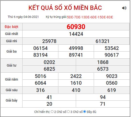 Bảng kết quả XSMB ngày 4/6/2021
