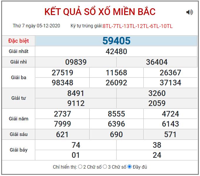 Bảng kết quả XSMB ngày 5/12/2020