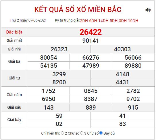 Bảng kết quả XSMB ngày 7/6/2021