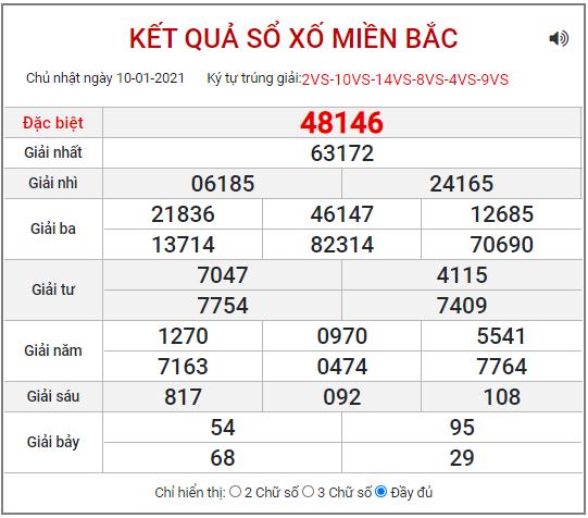 Bảng kết quả XSMB ngày 10/1/2021