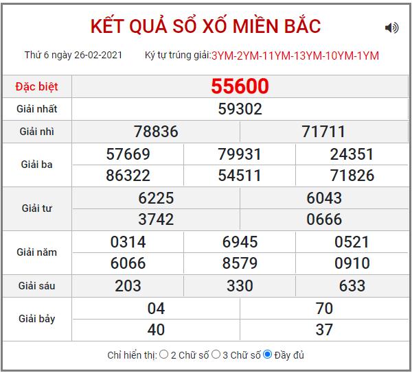 Bảng kết quả XSMB ngày 26/2/2021