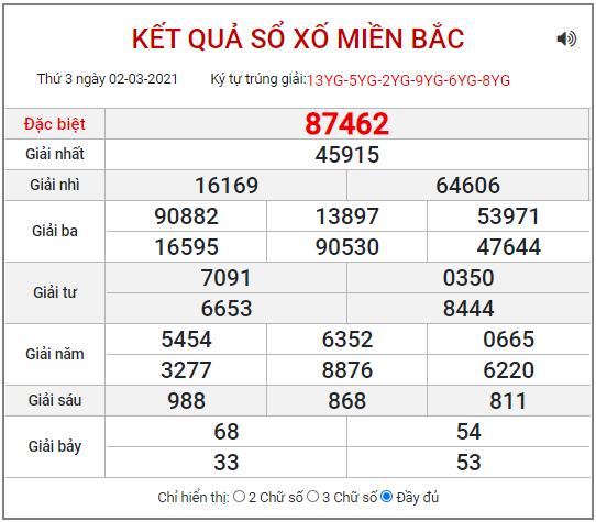 Bảng kết quả XSMB ngày 2/3/2021
