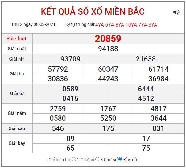 Bảng kết quả XSMB ngày 8/3/2021