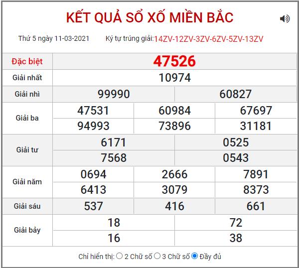 Bảng kết quả XSMB ngày 11/3/2021