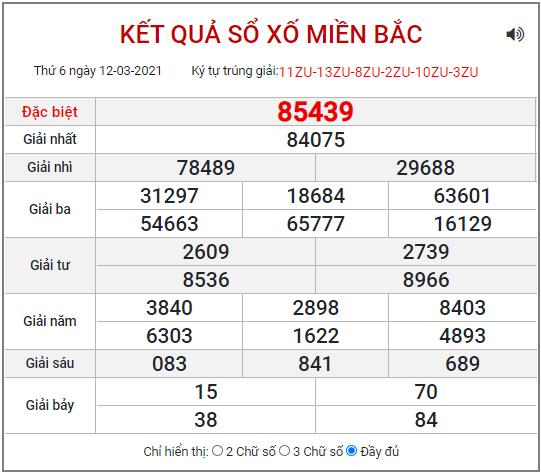 Bảng kết quả XSMB ngày 12/3/2021