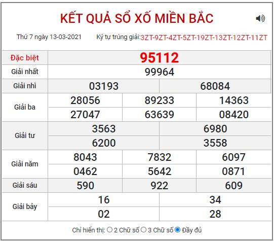 Bảng kết quả XSMB ngày 13/3/2021