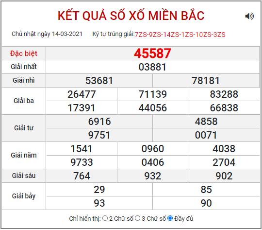 Bảng kết quả XSMB ngày 14/3/2021