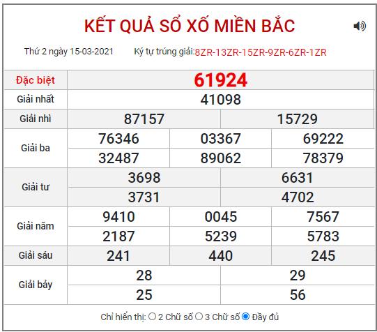 Bảng kết quả XSMB ngày 15/3/2021