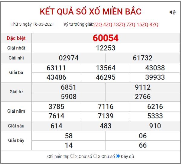 Bảng kết quả XSMB ngày 16/3/2021