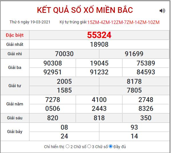 Bảng kết quả XSMB ngày 19/3/2021