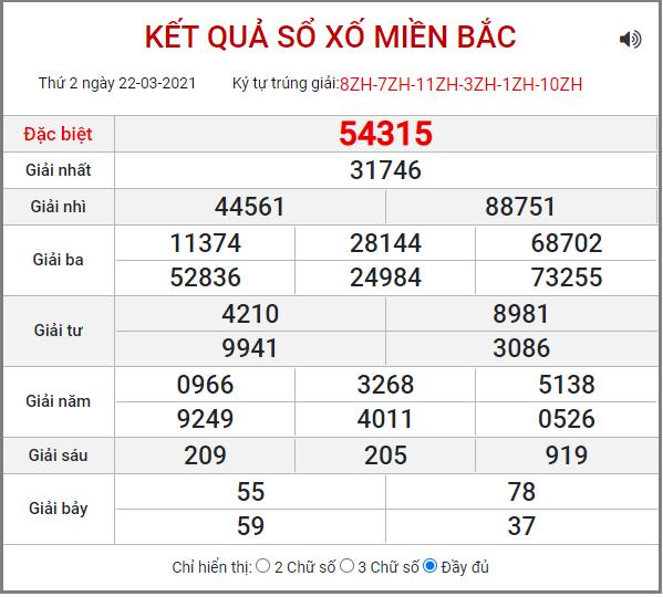 Bảng kết quả XSMB ngày 22/3/2021