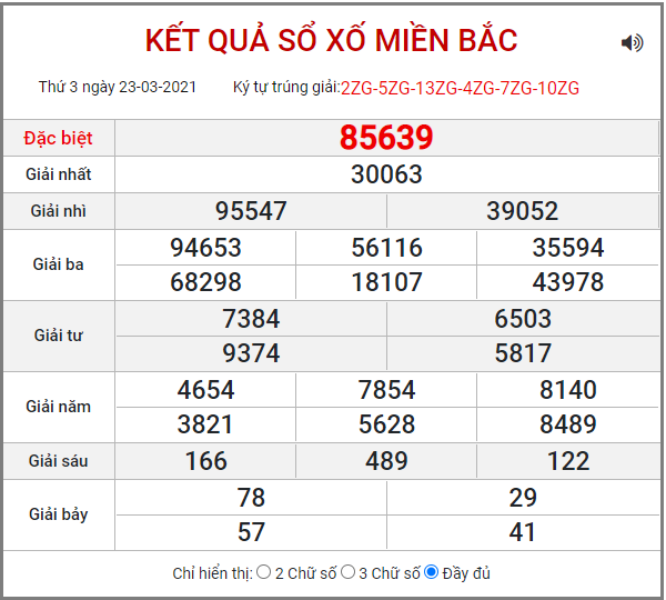 Bảng kết quả XSMB ngày 23/3/2021