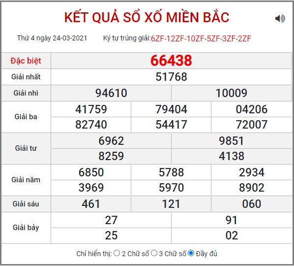 Bảng kết quả XSMB ngày 24/3/2021
