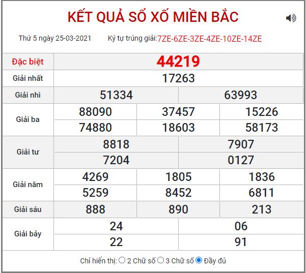 Bảng kết quả XSMB ngày 25/3/2021