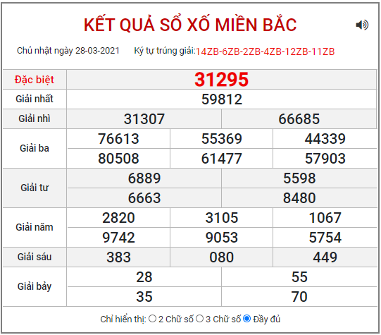 Bảng kết quả XSMB ngày 28/3/2021