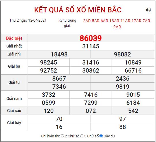 Bảng kết quả XSMB ngày 12/4/2021