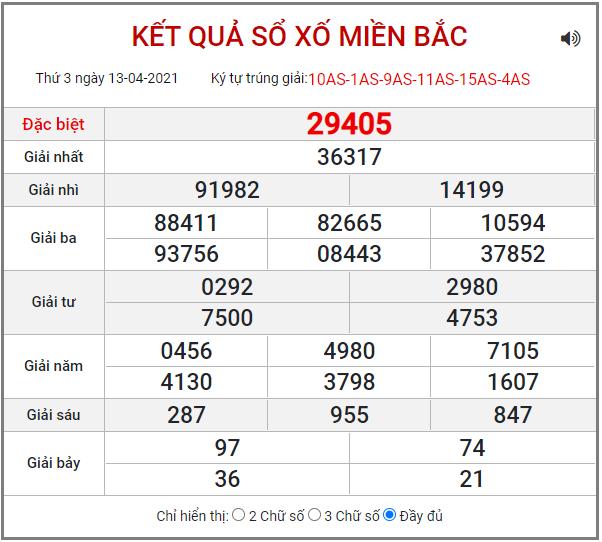 Bảng kết quả XSMB ngày 13/4/2021