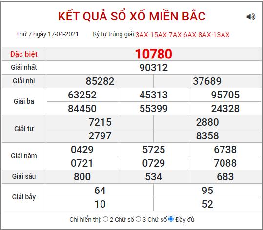 Bảng kết quả XSMB ngày 17/4/2021