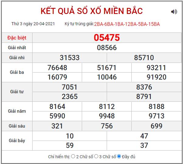 Bảng kết quả XSMB ngày 20/4/2021