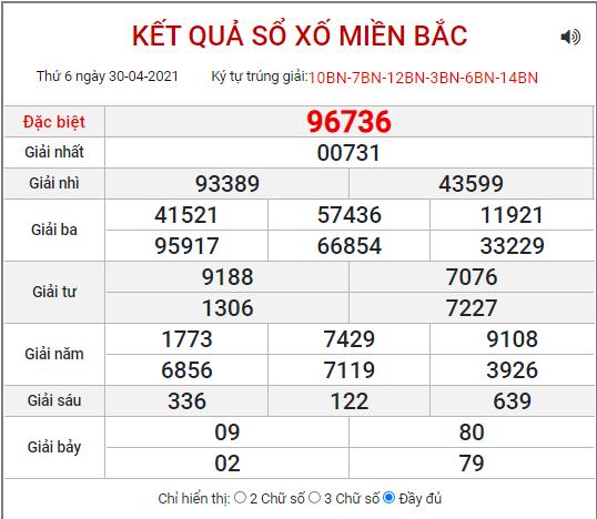 Bảng kết quả XSMB ngày 29/4/2021
