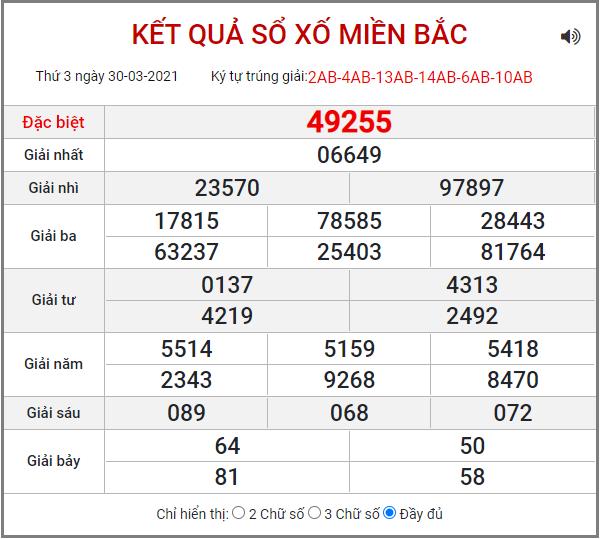 Bảng kết quả XSMB ngày 30/3/2021