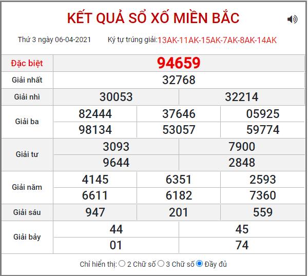 Bảng kết quả XSMB ngày 6/4/2021
