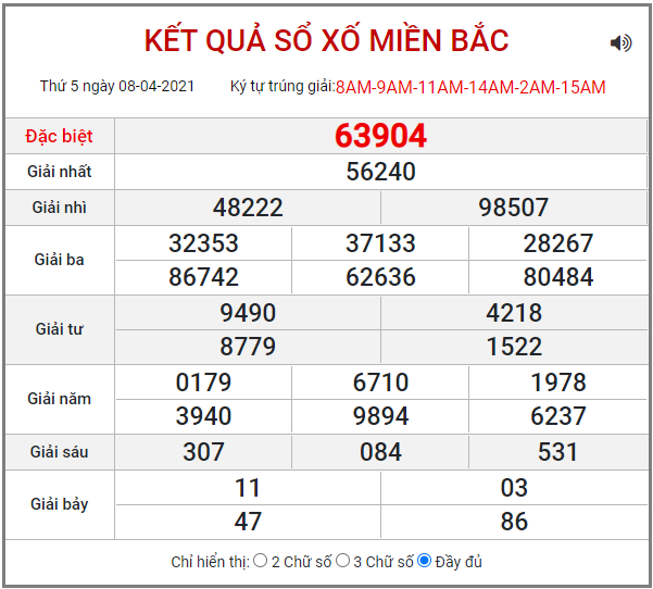 Bảng kết quả XSMB ngày 8/4/2021