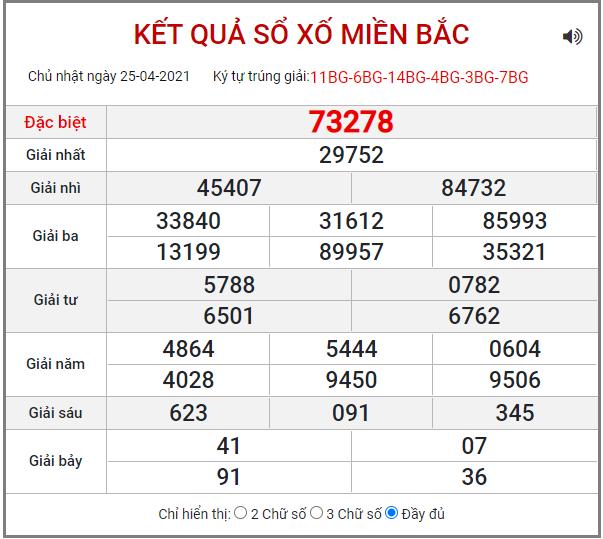 Bảng kết quả XSMB ngày 25/4/2021