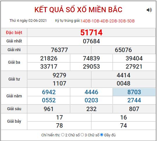 Bảng kết quả XSMB ngày 2/6/2021