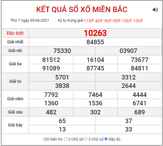 Bảng kết quả XSMB ngày 5/6/2021