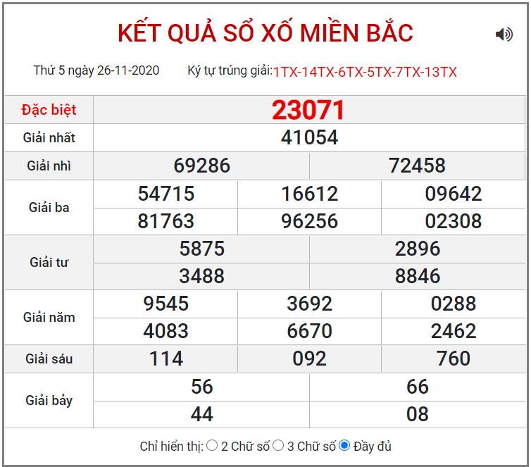 Bảng kết quả XSMB ngày 26/11/2020