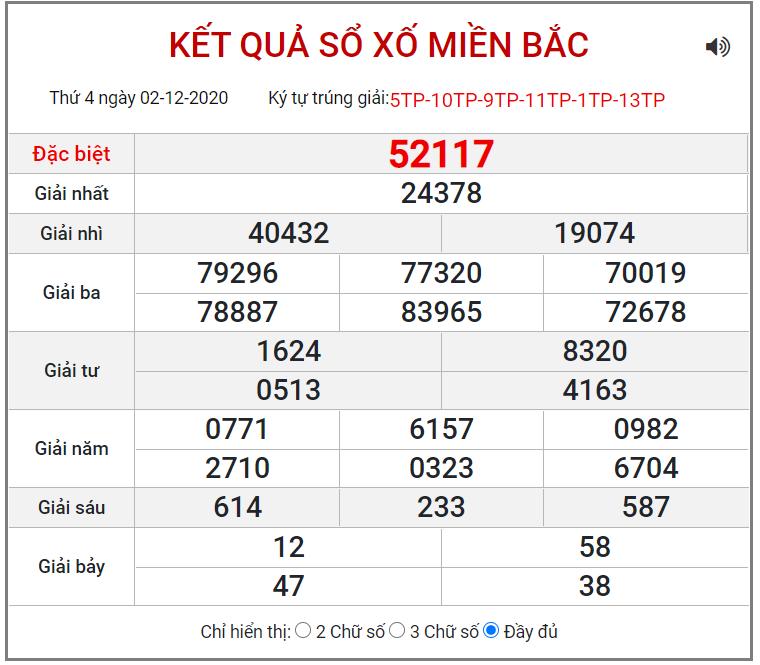 Bảng kết quả XSMB ngày 2/12/2020