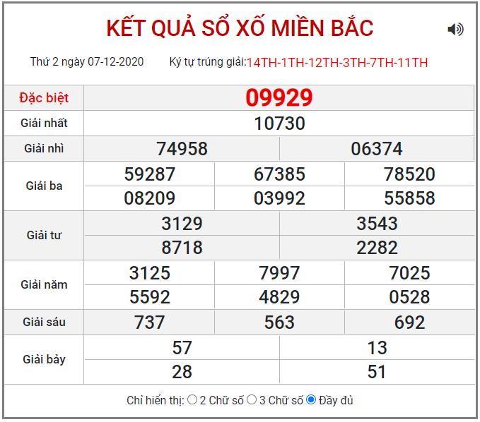 Bảng kết quả XSMB ngày 7/12/2020