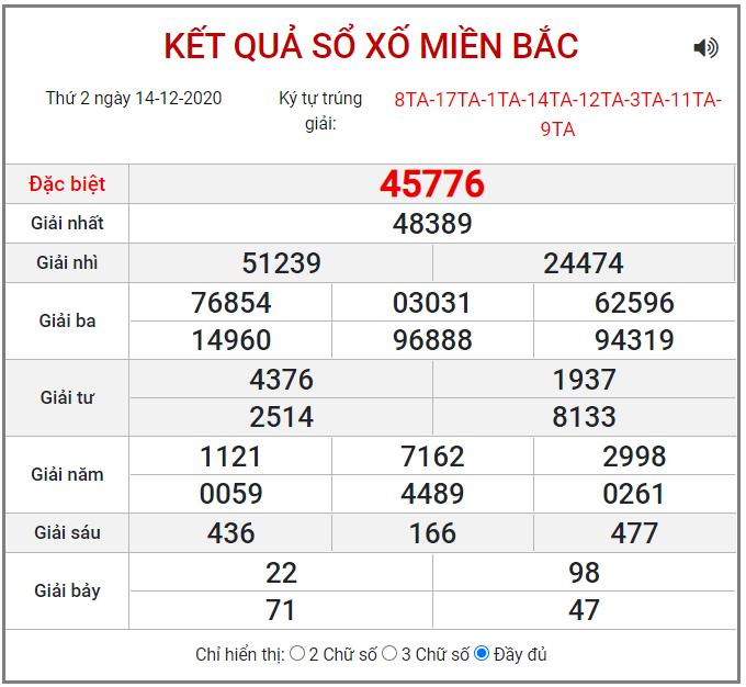 Bảng kết quả XSMB ngày 14/12/2020