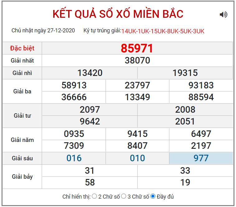 Bảng kết quả XSMB ngày 28/12/2020