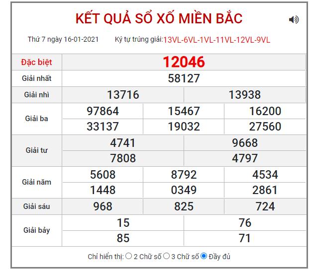 Bảng kết quả XSMB ngày 16/1/2021