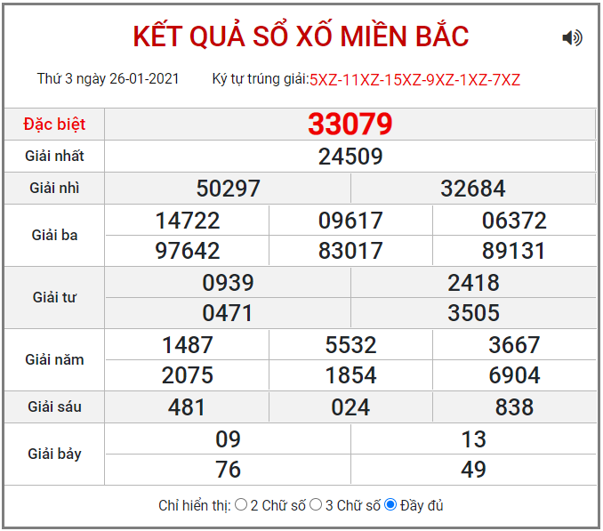 Bảng kết quả XSMB ngày 26/1/2021