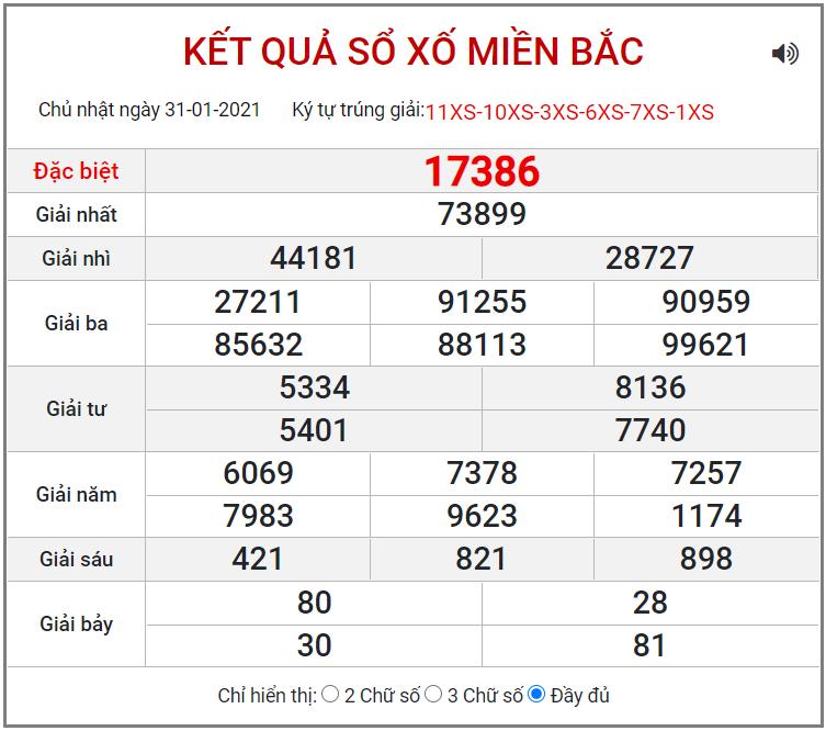 Bảng kết quả XSMB ngày 31/1/2021