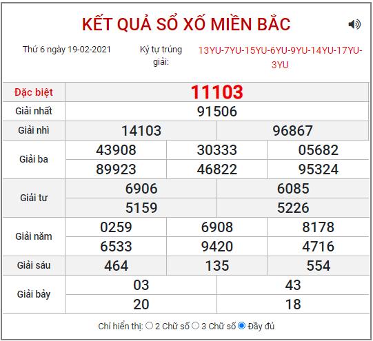 Bảng kết quả XSMB ngày 19/2/2021
