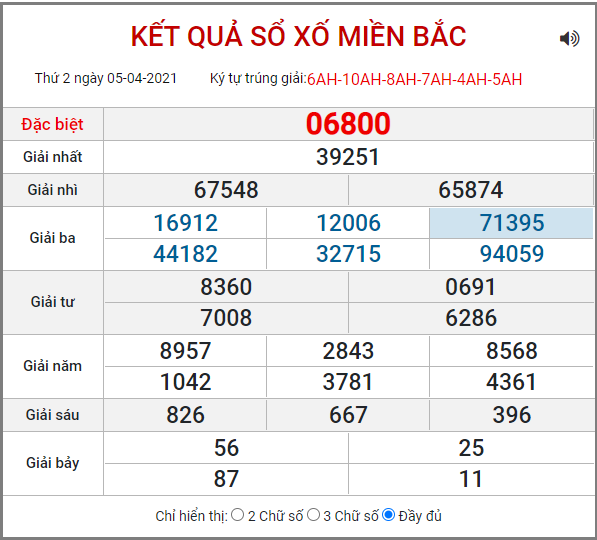 Bảng kết quả XSMB ngày 5/4/2021