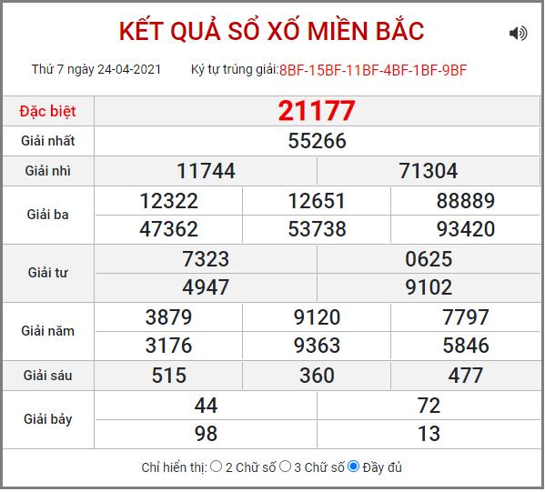 Bảng kết quả XSMB ngày 24/4/2021