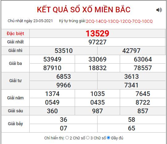Bảng kết quả XSMB ngày 23/5/2021