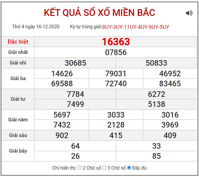 Bảng kết quả XSMB ngày 16/12/2020