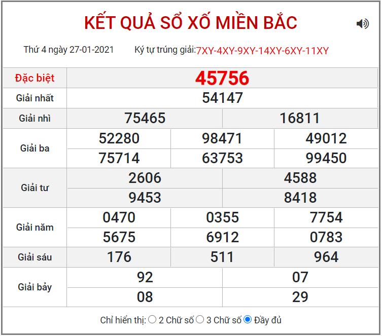 Bảng kết quả XSMB ngày 27/1/2021